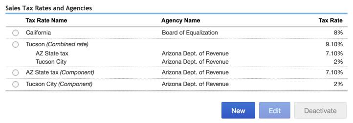 Sales Tax Listing in QuickBooks Online