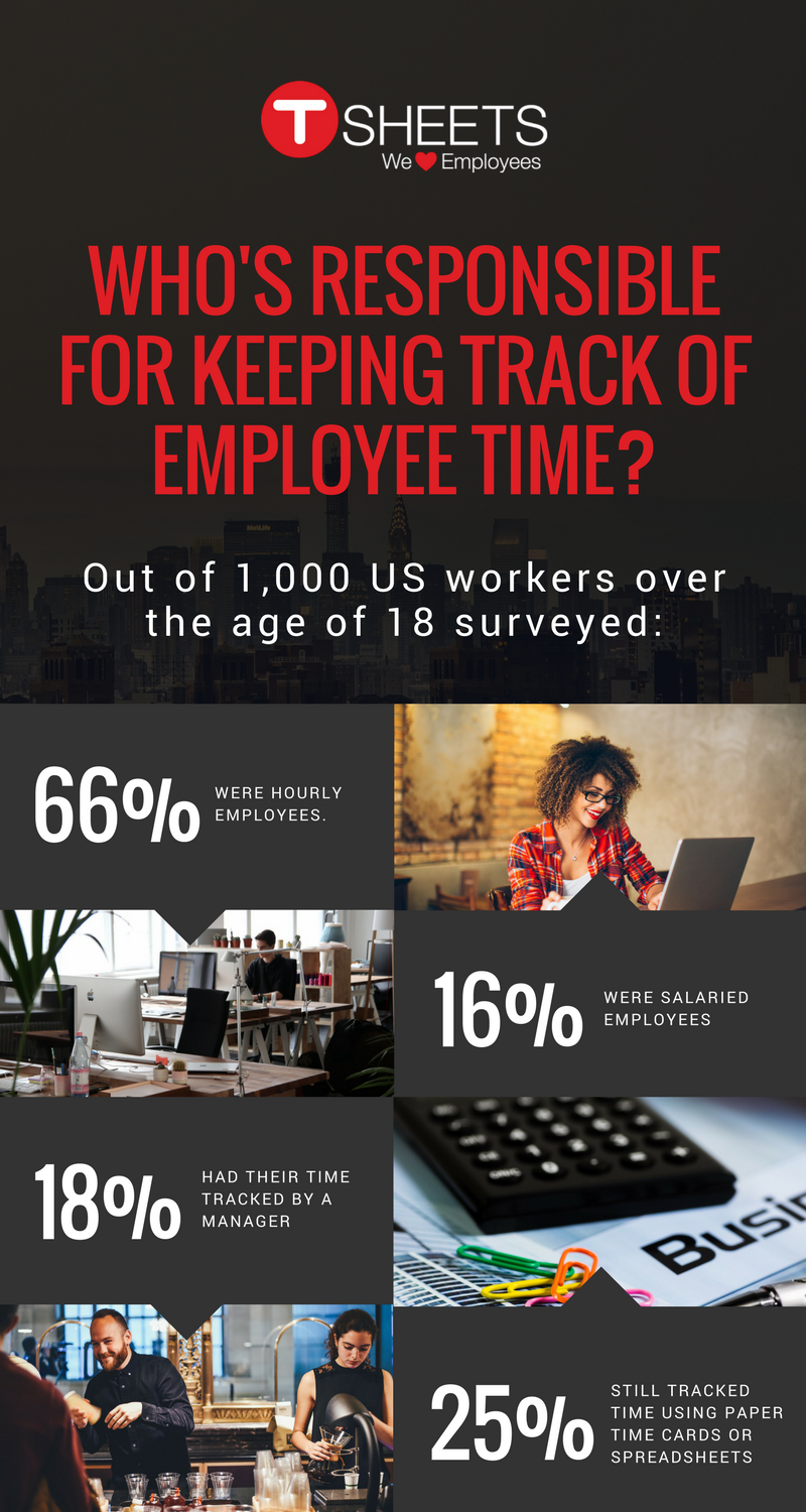 who s responsible for keeping track of employee time qbochat