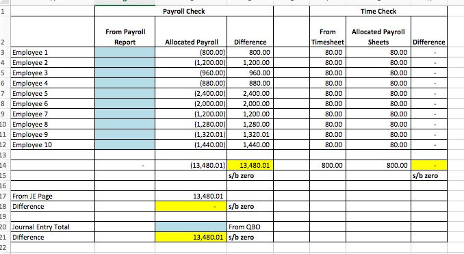 job costing summary sheet